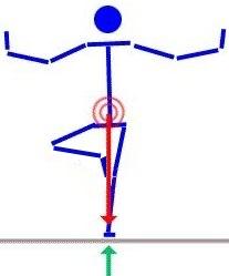 Упражнение на центровку